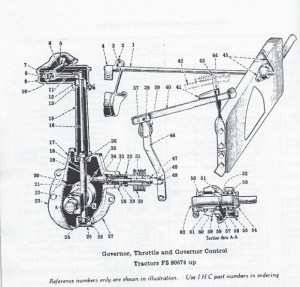 GOVENOR PART  Rice Equipment Inc