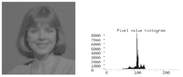 Esempio del calcolo di istogramma