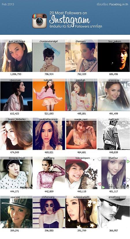 instagramfeb2013