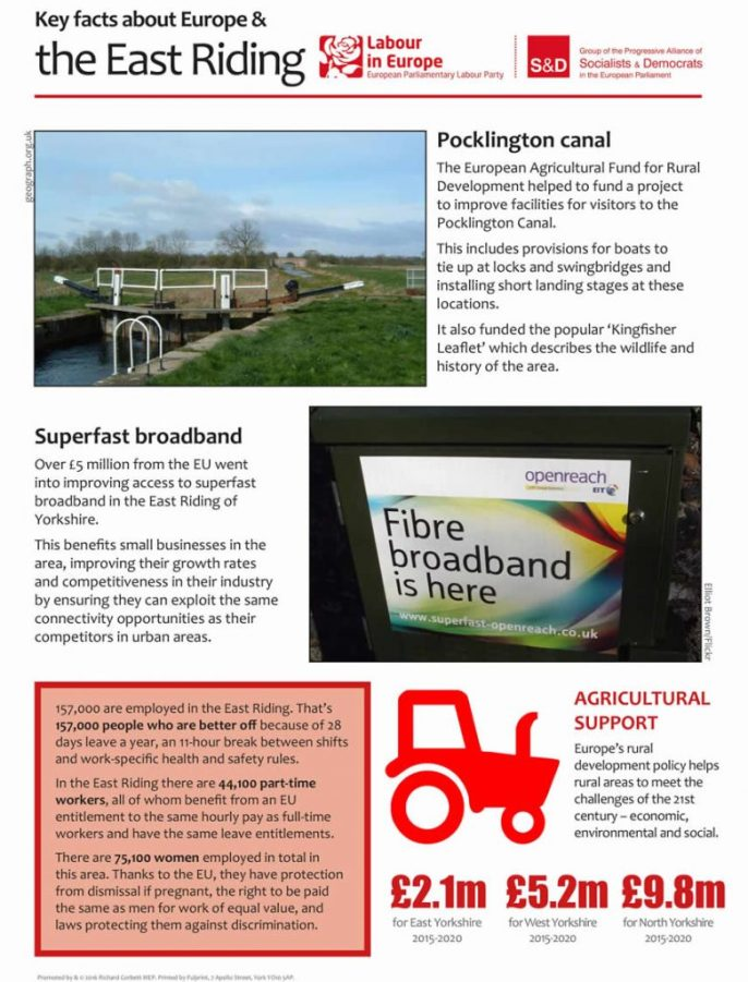 East Riding district fact sheet