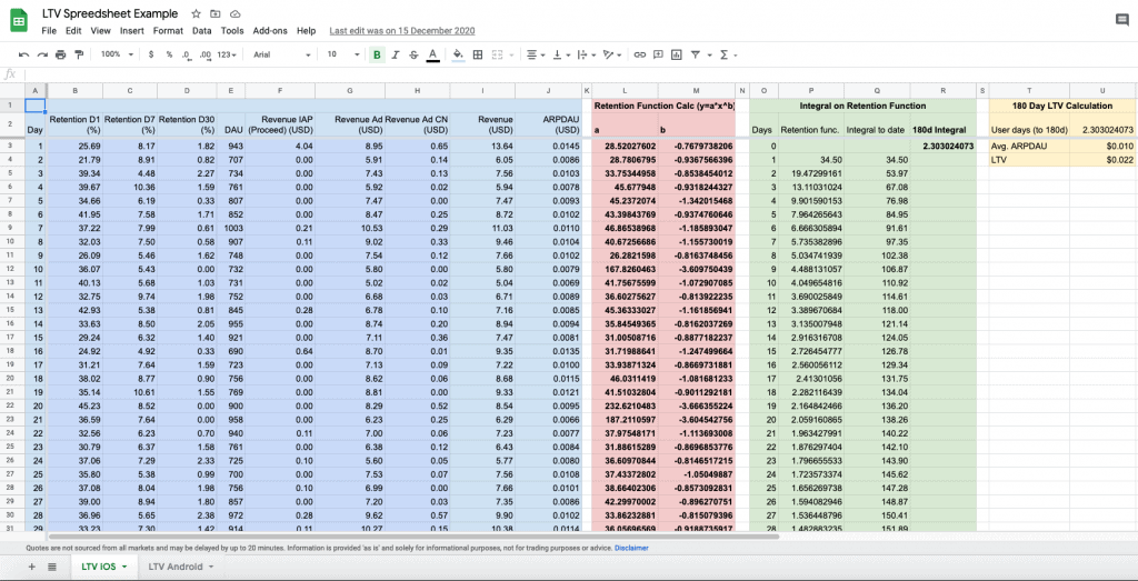 Google Sheets LTV spreadsheet example