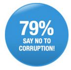 say no to corruption