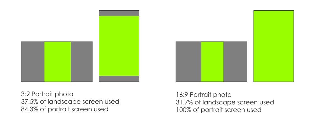 landscape vs portrait