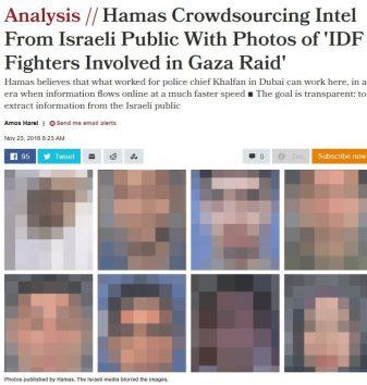 idf identity documents