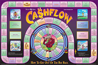 Image result for rich dad poor dad cashflow game