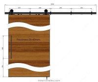 The Classic Barn Door Set - Richelieu Hardware