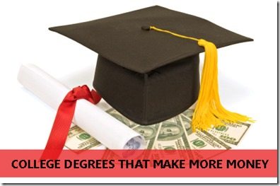 Top College Degrees that will Make you More Money
