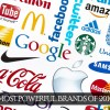RIW-10-most-powerful-brands-of-2016