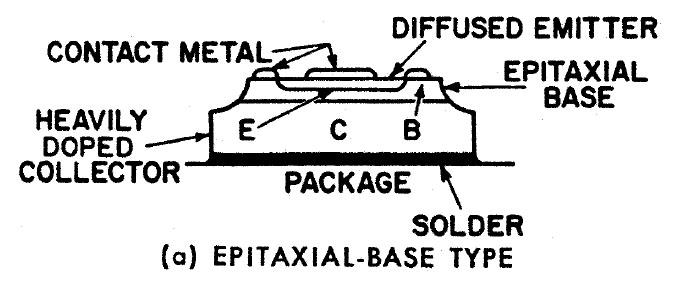 RCA 2N3055 (1966 / hometaxial)