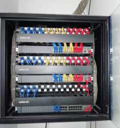 richman informatics has acquired vast experience in design and implementation of all standards of structured cabling systems from cat 5e cat 6a up to the  [ 780 x 1040 Pixel ]