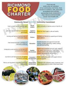 Richmond Food Charter