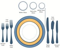 Table Setting Related Keywords - Table Setting Long Tail ...