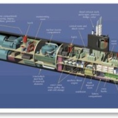 Parts Of A Submarine Diagram Ruud Dual Fuel Heat Pump Wiring 101 The Basics About U S Nuclear Powered Submarines Ssn Fast Attack Compartment