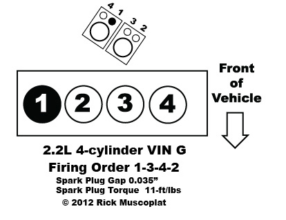 2004 Lincoln Town Car Fuse Box Diagram, 2004, Free Engine