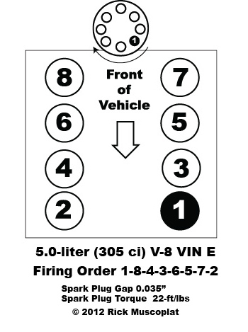 97 Ford F150 Firing Order Diagram, 97, Free Engine Image