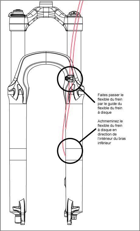 Installation de la fourche 32 mm