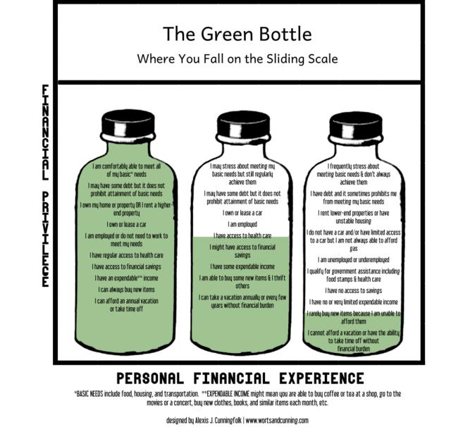 GreenBottleSlidingScale