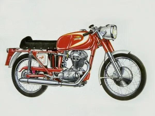 Ducati 250cc Mach 1/S