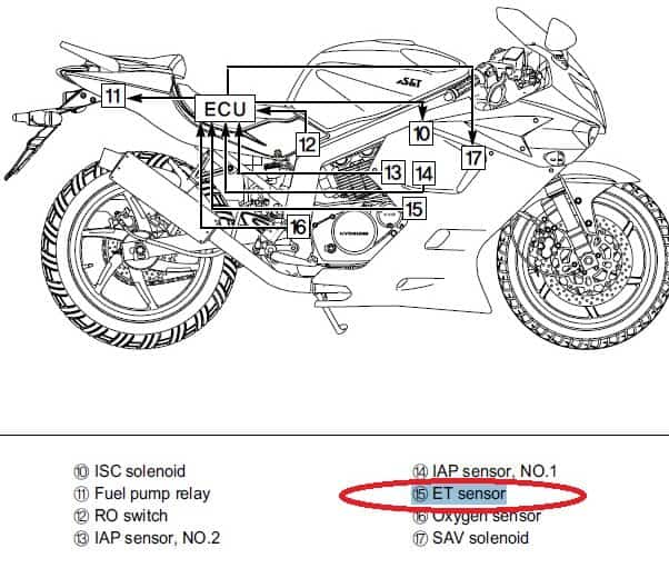 Hyosung Gt650r Wiring Diagram : 29 Wiring Diagram Images