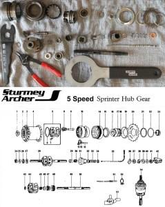 SturmeyArcher Internal Gear Hub Service