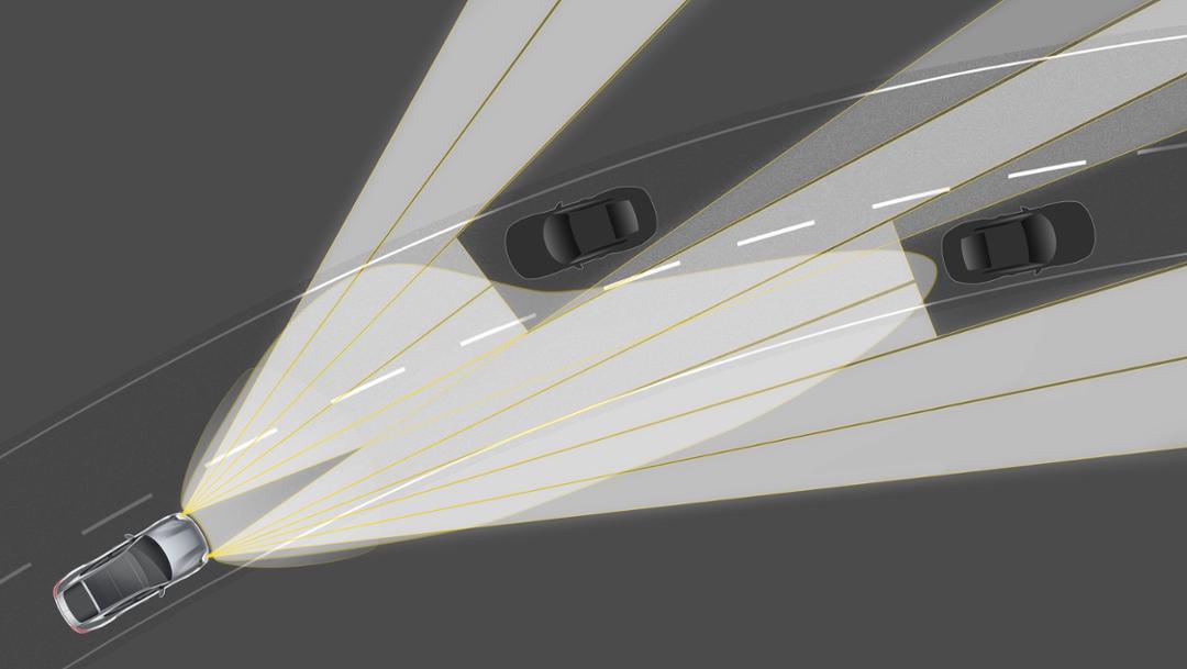Matrix lamp LED headlights, 2019, Porsche AG