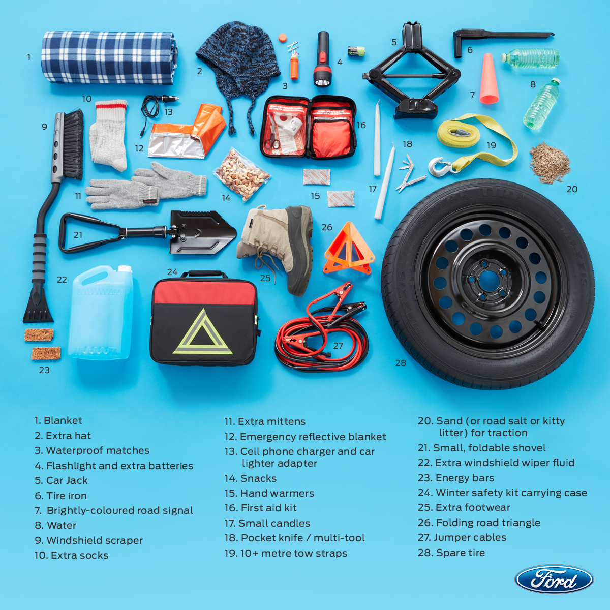 A list of rigging that should be enclosed in your winter puncture automobile kit.
