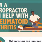 dr chris mascetta ridgefield chiropractic and wellness center rheumatoid arthritis