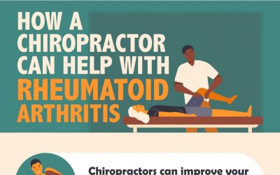 How a Chiropractor Can Help with Rheumatoid Arthritis