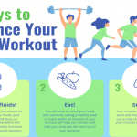 6 ways to enhance your post workout with dr. chris mascetta