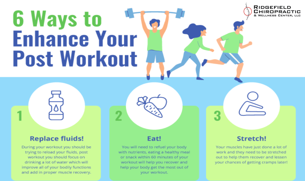 6 Ways to Enhance Your Post Workout