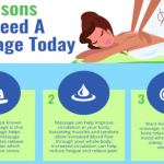 6 Reasons You Need a Massage Today | Dr. Chris Mascetta