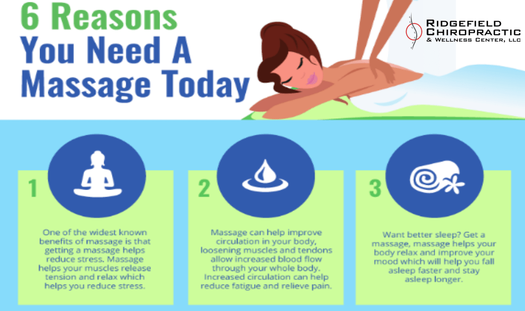 6 Reasons You Need a Massage Today