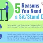 5 reasons you need a stand up desk | Dr. Chris Mascetta