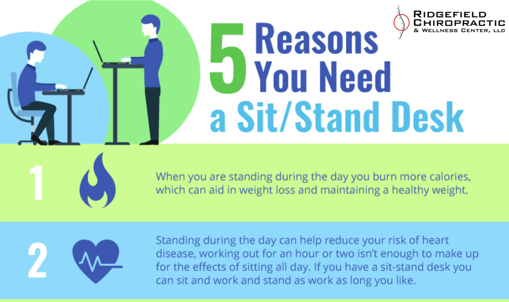 5 Reasons You Need a Sit/Stand Desk