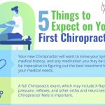 First Chiropractic Visit | Dr. Chris Mascetta | Ridgefield Chiropractic & Wellness Center
