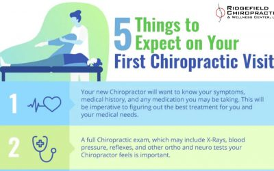 5 Things to Expect on Your First Chiropractic Visit