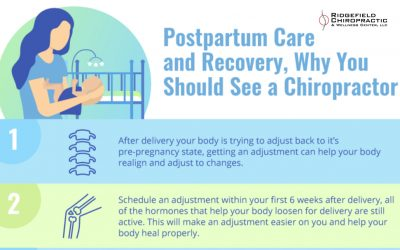 Postpartum Care and Recovery, Why You Should See a Chiropractor