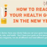 reach your health goals in 2021 | Dr Chris Mascetta | Ridgefield CT Chiropractor
