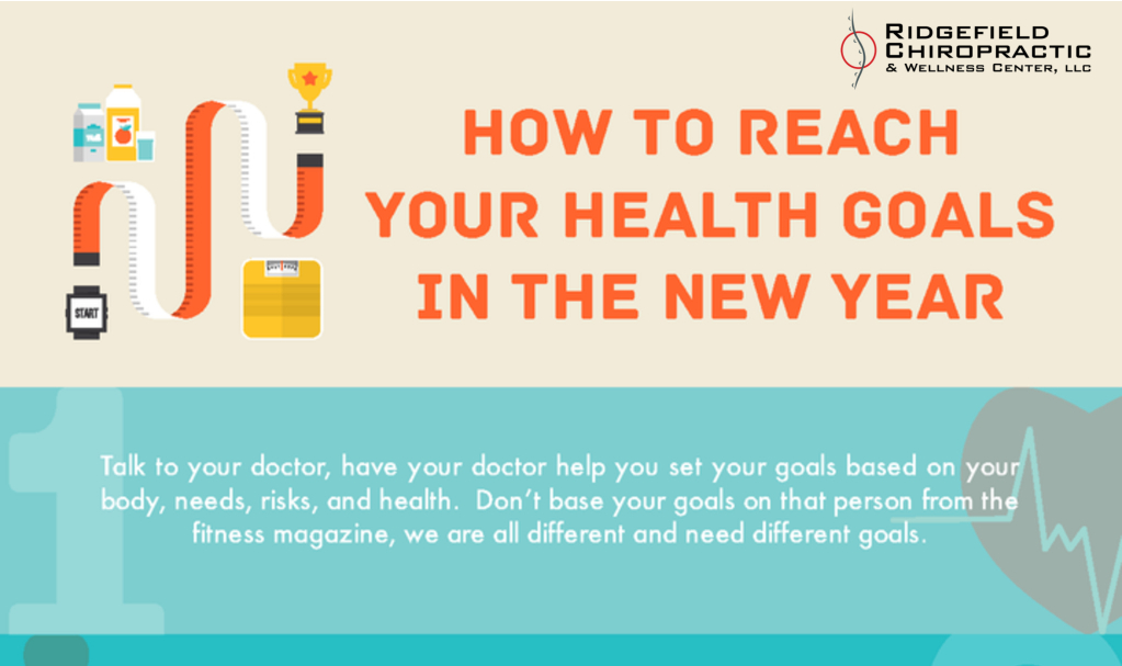 How to Reach your Health Goals in the New Year