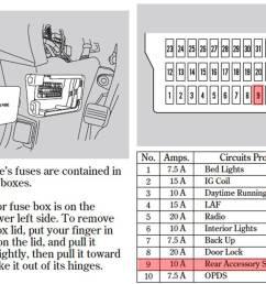 rear 12v outlet fuse jpg 2009 honda ridgeline  [ 1142 x 862 Pixel ]