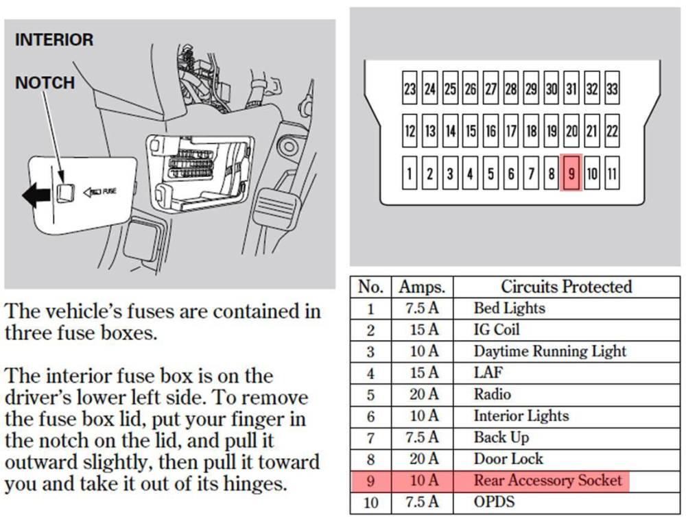 medium resolution of rear 12v outlet fuse jpg 2009 honda ridgeline