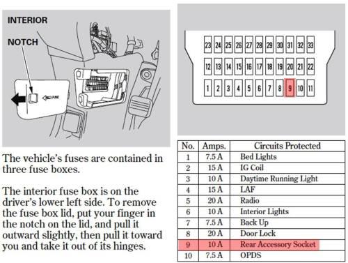 small resolution of rear 12v outlet fuse jpg 2009 honda ridgeline