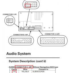 alpine ktp 445u wiring diagram wiring diagram third level rh 11 14 13 jacobwinterstein com alpine [ 777 x 1064 Pixel ]