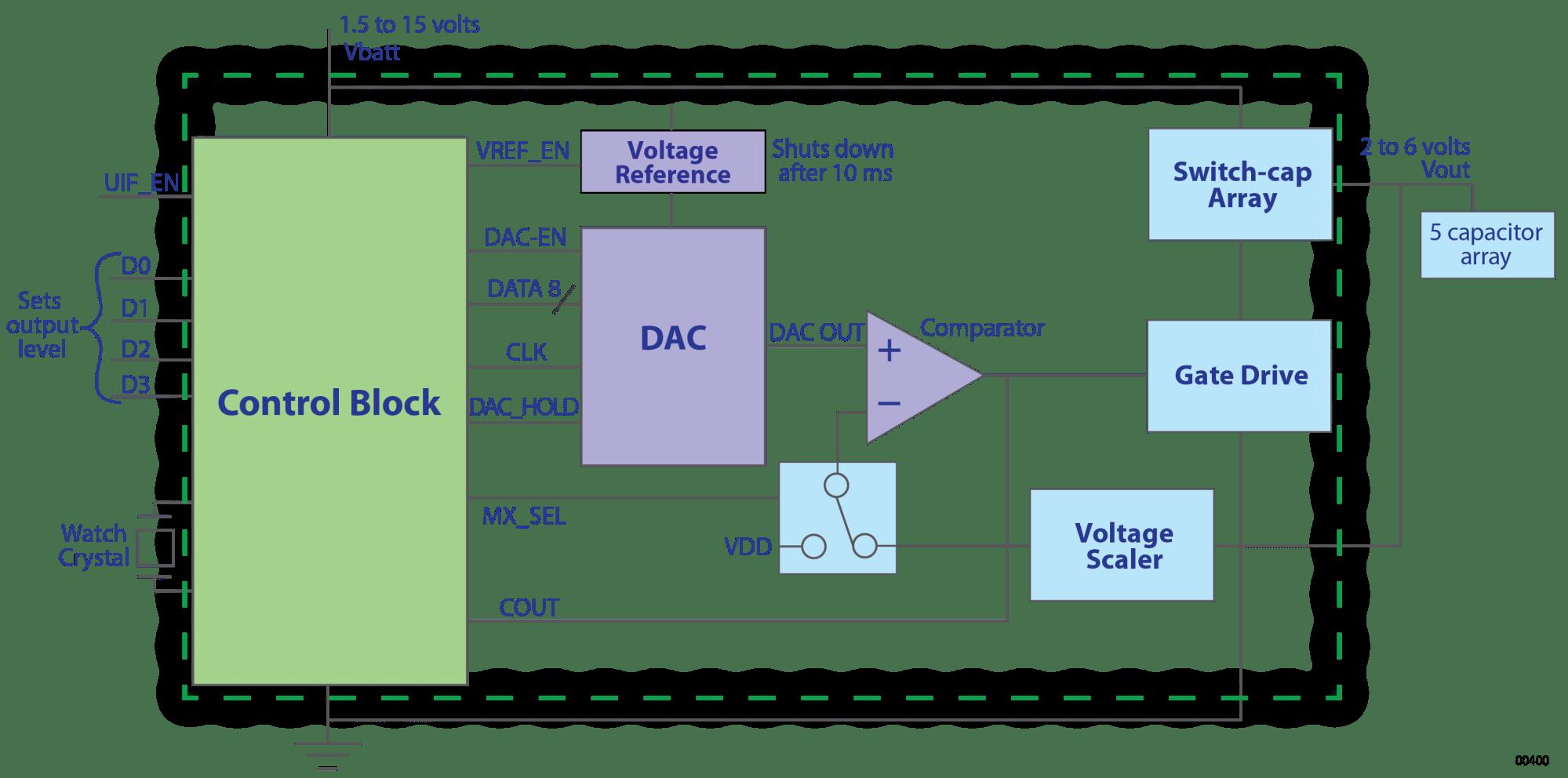 hight resolution of dc dc converter