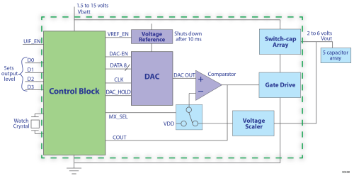 small resolution of dc dc converter