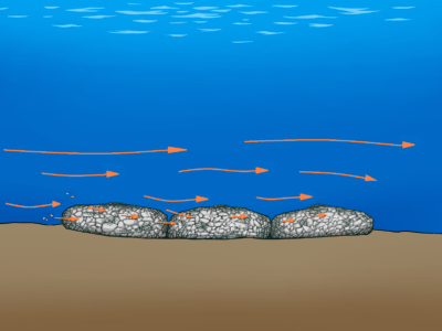 Filled stones which creates multiple layers and high covering effect, Filter Unit protects seabed from scouring and sucking.