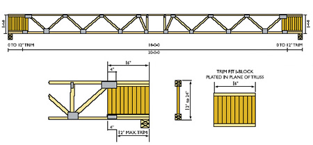 truss style diagram yamaha kodiak 450 wiring ridgway roof company trim end floor trusses