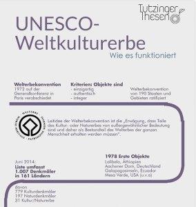 Infografik UNESCO-Weltkulturerbe