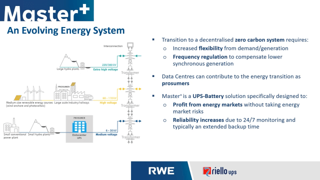 Master+ by Riello UPS & RWE – slide explaining how electricity generation is transitioning to zero carbon sources