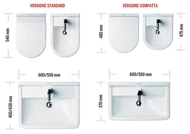 Dimensioni minime bagno  Come gestire al meglio lo spazio  Rifare Casa